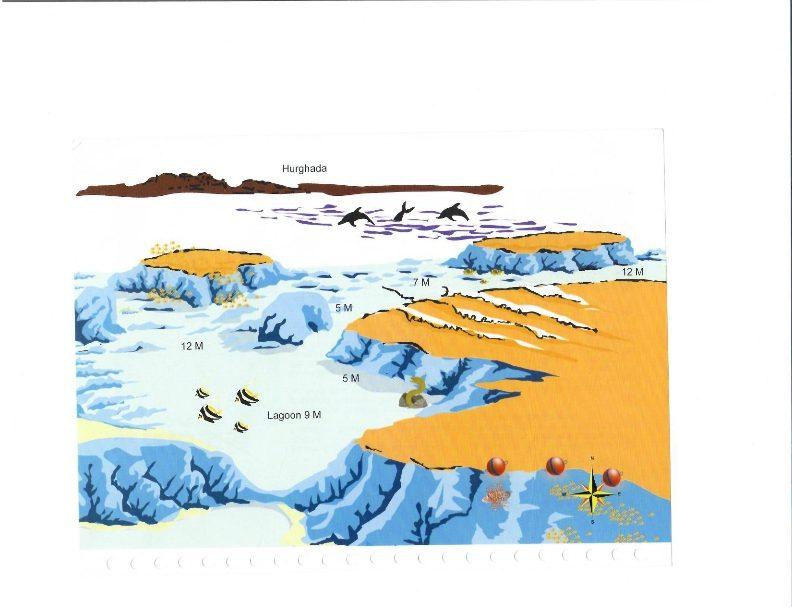 FANOUS WEST Hurghada Dive Site